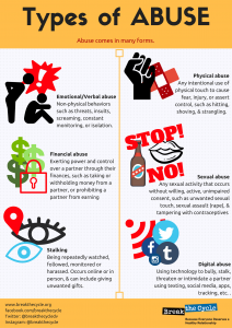 Break the Cycle Infograph on Teen Dating Violence