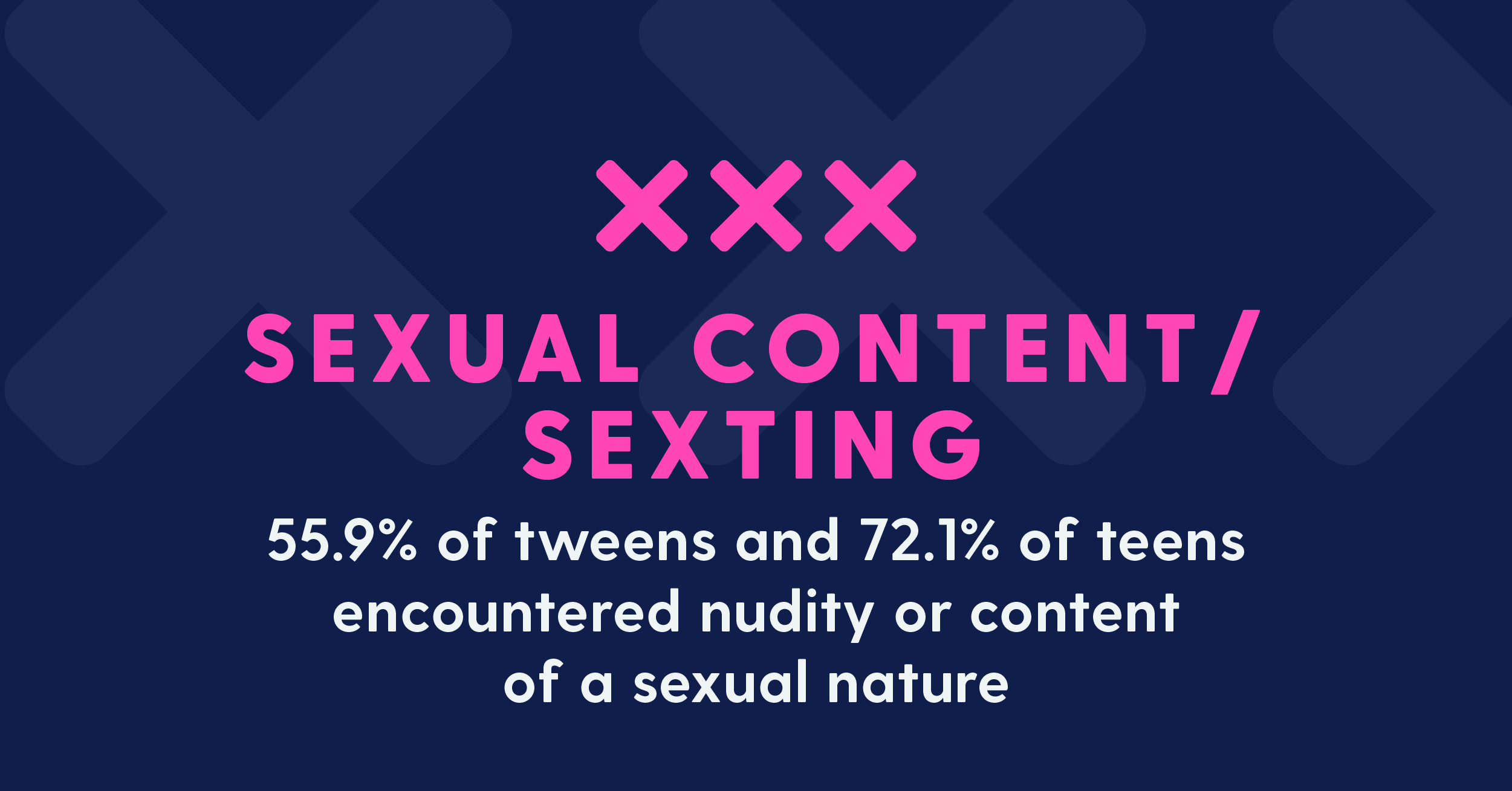 sexting facts